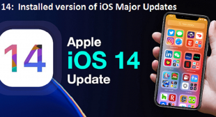 iOS 14: The Most Installed version of iOS and Introduction of Major Updates – Marthip