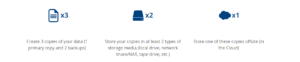Acronis Backup and recovery   Get The best cloud Backup Solution with Suprams