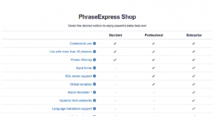 How to Use PhraseExpress For Improving Teamwork?